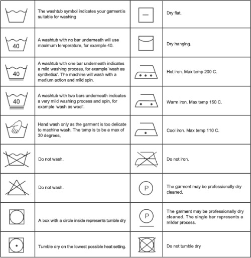 How To Decipher Clothing Wash Symbols Starts At 60
