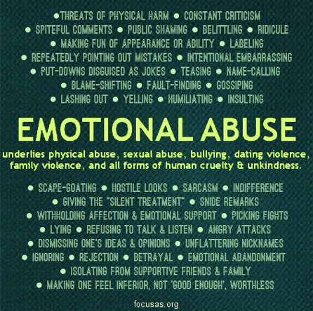mental abuse in relationships