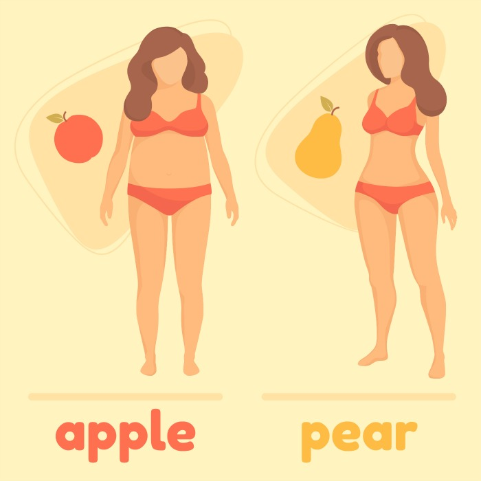 apple and pear shap body getty